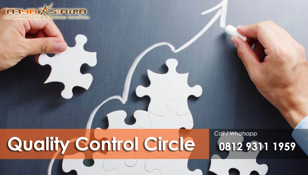 Quality Control Circle ( QCC )