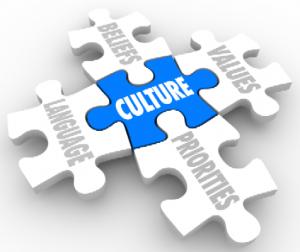 Budaya Kerja