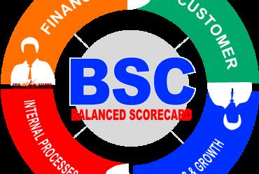 Mengukur Kinerja Organisasi Dengan Balance Scorcard